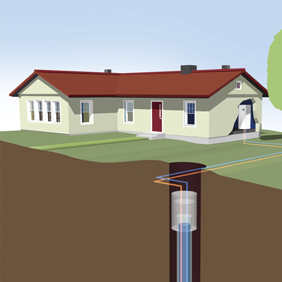 איור של משאבת חום מבוססת אדמה מים